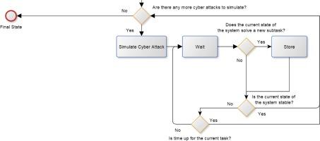 https://securityanddefence.pl/f/fulltexts/132026/SDQ-33-087-g008_min.jpg